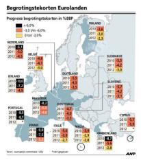 Begrotingstekorten Eurolanden. AFBEELDING: kaart Europa. TREFWOORD: geld, euro, EMU, Griekenland, kredietcrisis. FORMAAT: 100 x 115 mm. ANP INFOGRAPHICS, 24-03-2010, 15:40